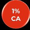 Icône un pour cent